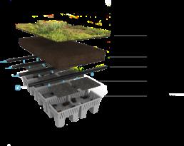 Sistema modular ESPORA por capas